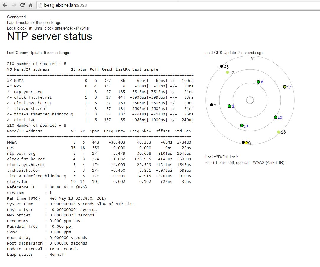 NTP server status webpage