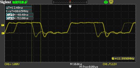 TIMEPULSE2 pulse width